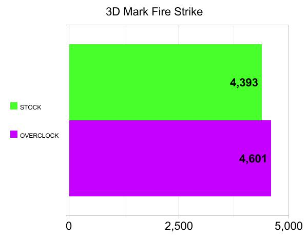 3D MARK FIRESTRIKE