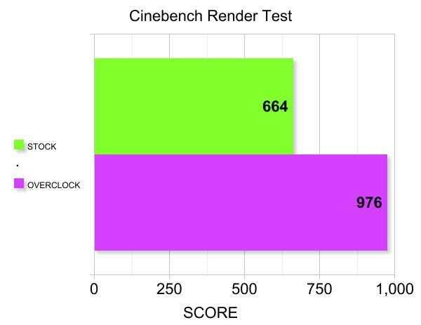 cinebench render test