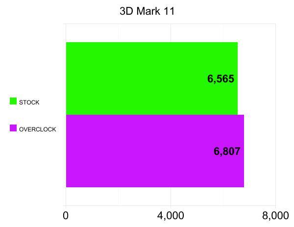 3d-mark-11