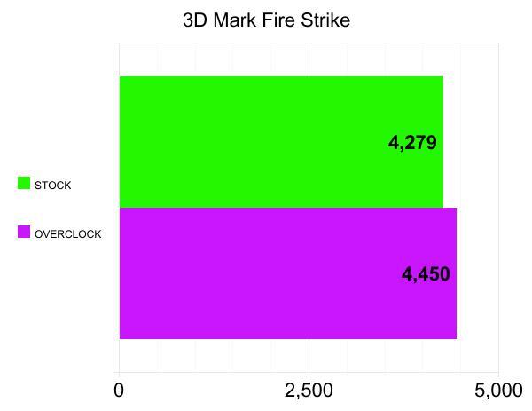 3d-mark-fire-strike