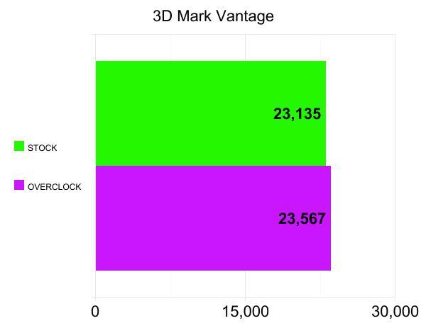 3d-mark-vantage