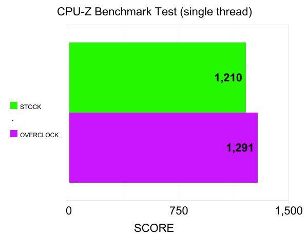 cpu-z-single-thread